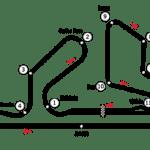 Circuit Jacarepagua2 150x150 'Não há espaço para duas competições', afirma Corano